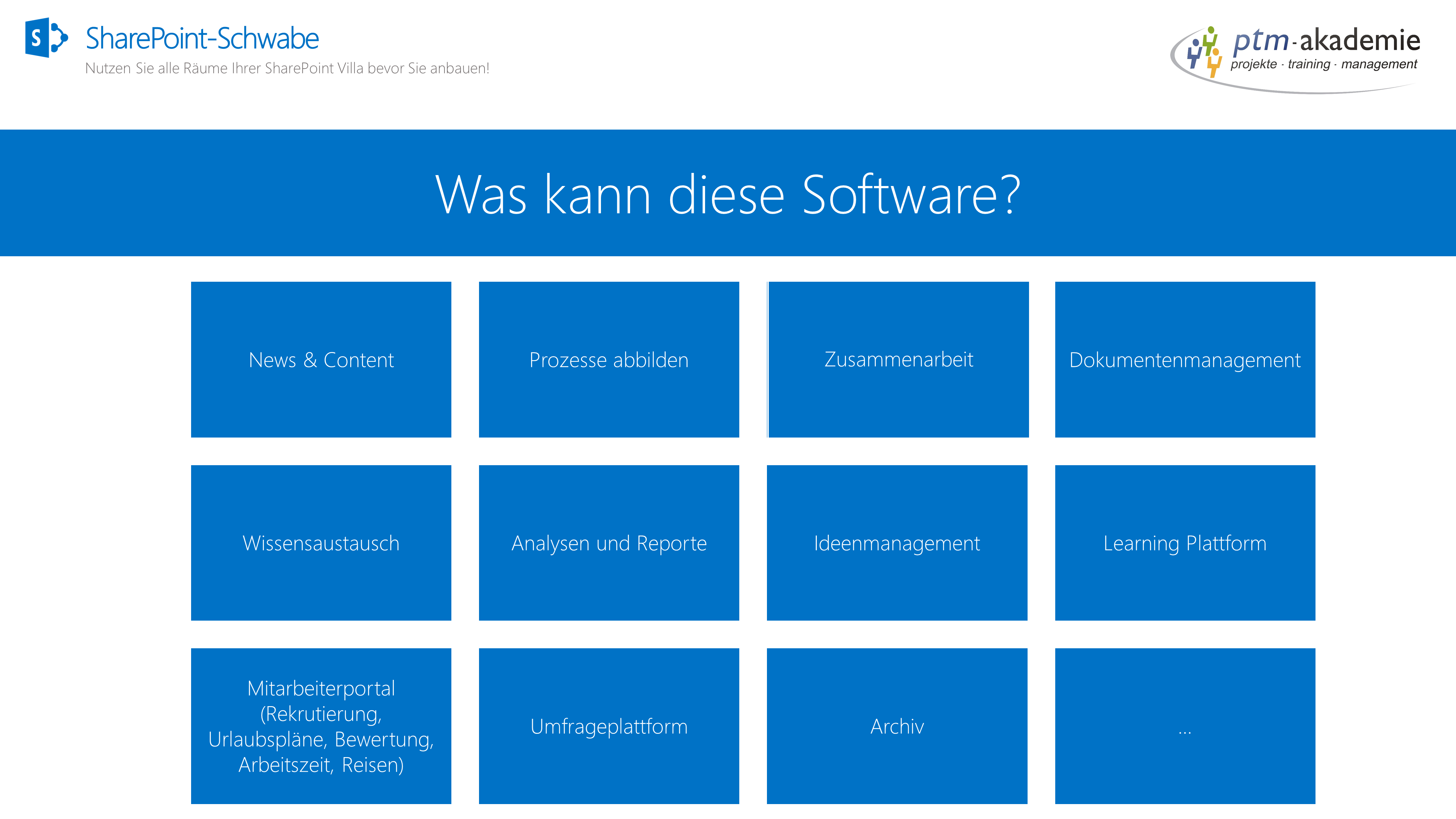 Was kann die Software?